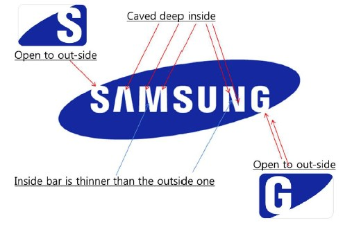 Gia Lai: Xử phạt 70 triệu đồng cửa hàng kinh doanh linh kiện điện thoại di động giả mạo nhãn hiệu Apple và Samsung.